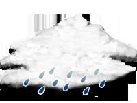 Orai Biržams šiandien, rytoj, savaitei | tolieja.lt